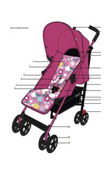 Mothercare | Nanu Stroller - Pink Daisy